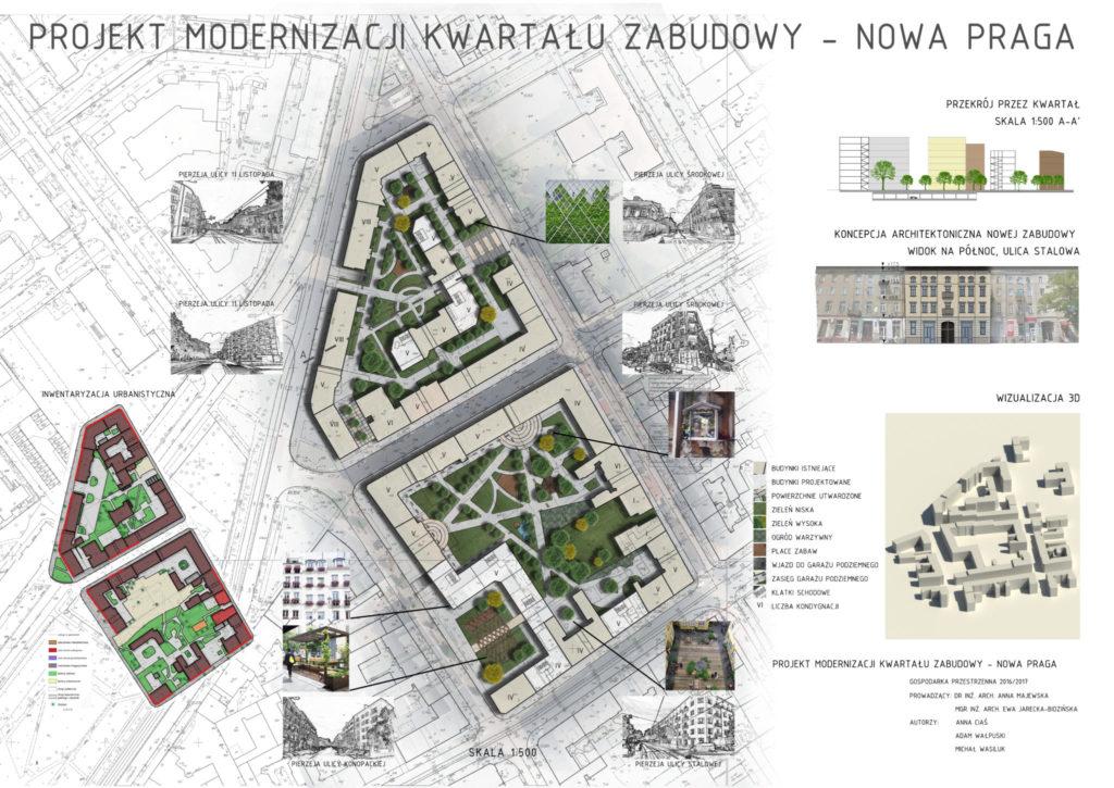 Praca Anny Ciaś, Adama Wałpuskiego i Michała Wasiluka